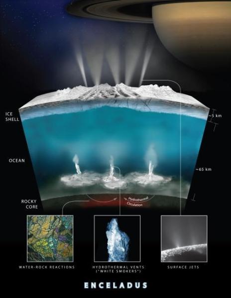 Wizualizacja interakcji zachodzących między skałami na powierzchni oceanu