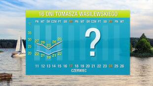 Pogoda na 16 dni: chwila oddechu i nowa fala upałów