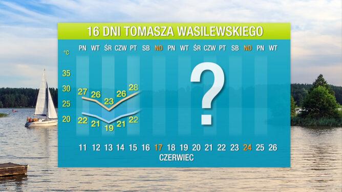 Pogoda na 16 dni: <br />chwila oddechu i nowa fala upałów