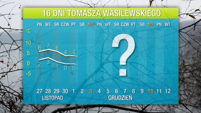 Pogoda na 16 dni: Polska odcięta od ciepła