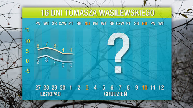 Pogoda Na 16 Dni Polska Odcięta Od Ciepła Blog Tvn Meteo