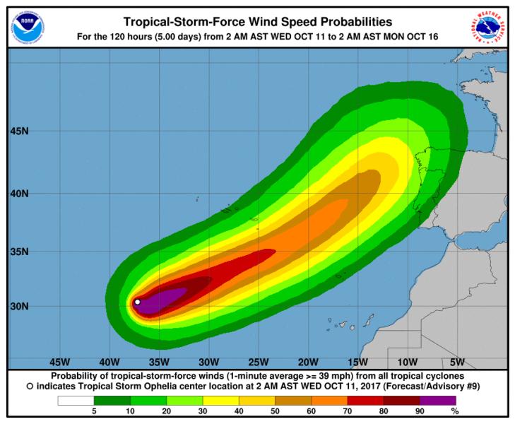 Prędkość wiatru burzy tropikalnej Ophelia (NHC NOAA)
