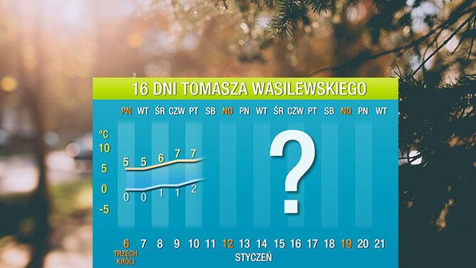 Pogoda na 16 dni: idą aż dwie fale ciepła, będzie nawet 10 stopni